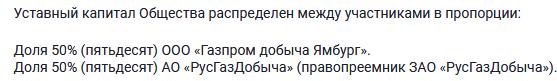 РусГазАльянс